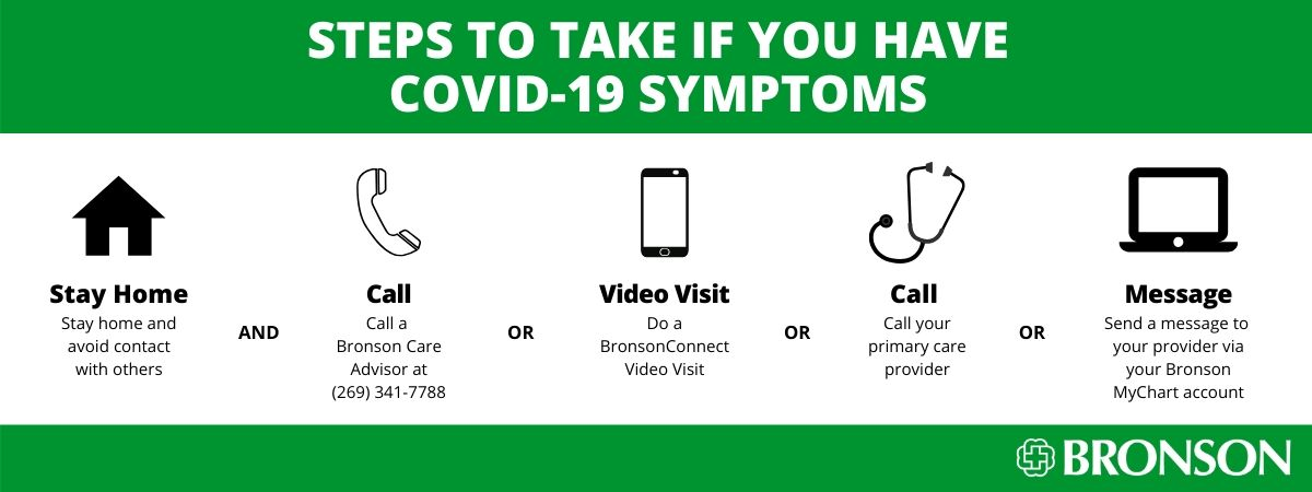photo of what to do if you think you have COVID-19.