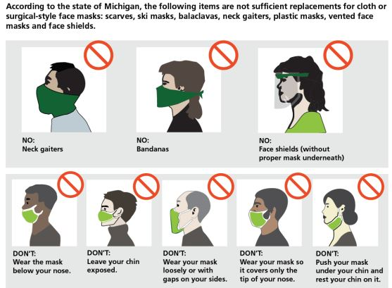 Infographic showing how to properly wear a face mask